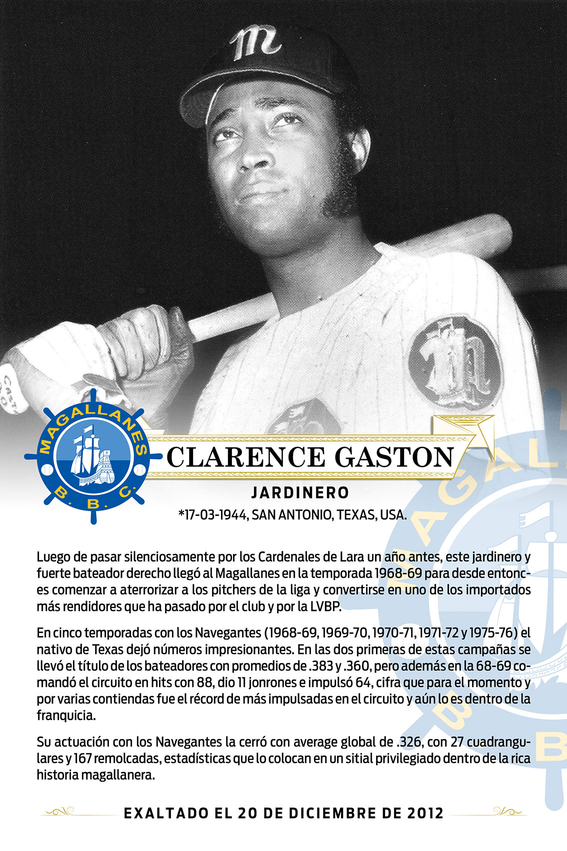 Clarence Gaston